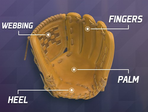 Types of Baseball Gloves